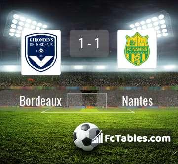 Podgląd zdjęcia Bordeaux - Nantes