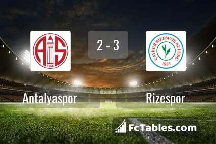 Preview image Antalyaspor - Rizespor