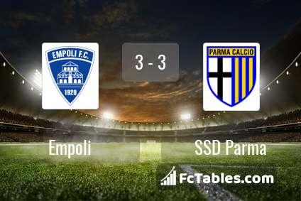 Preview image Empoli - Parma