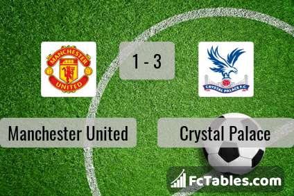 Preview image Manchester United - Crystal Palace