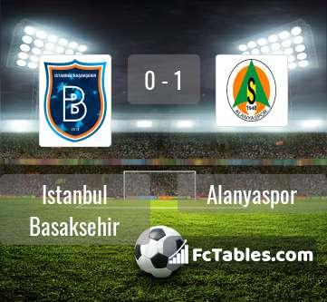 Preview image Istanbul Basaksehir - Alanyaspor