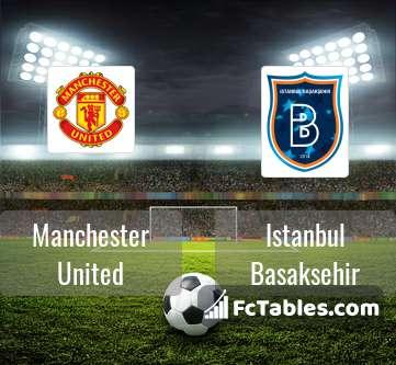 Podgląd zdjęcia Manchester United - Istanbul Basaksehir