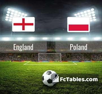 Podgląd zdjęcia Anglia - Polska