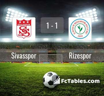 Anteprima della foto Sivasspor - Rizespor