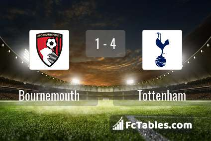 Preview image Bournemouth - Tottenham