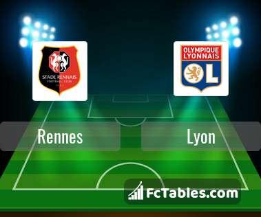 Podgląd zdjęcia Rennes - Olympique Lyon