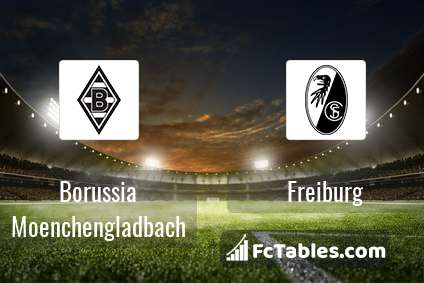 Preview image Borussia Moenchengladbach - Freiburg