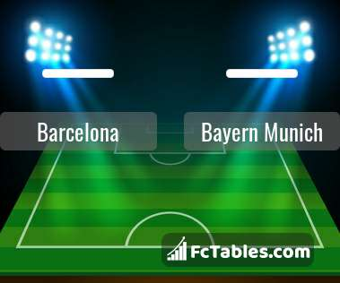 Barcelona Bayern Munich H2H