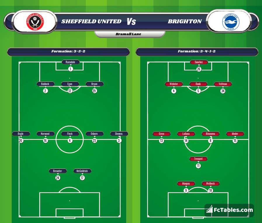 Preview image Sheffield United - Brighton