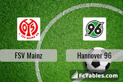 Preview image FSV Mainz - Hannover 96