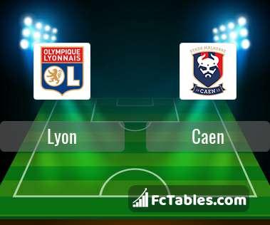 Podgląd zdjęcia Olympique Lyon - Caen