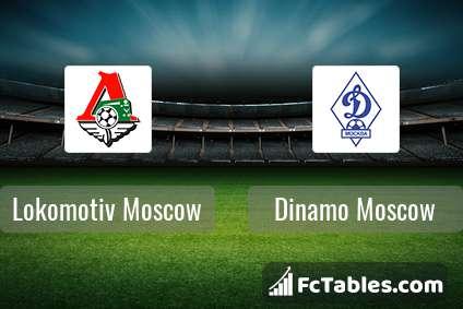 Preview image Lokomotiv Moscow - Dinamo Moscow