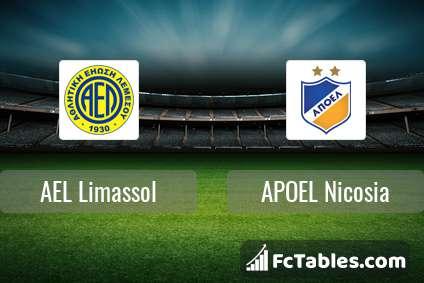 AEL Limassol APOEL Nikozja H2H