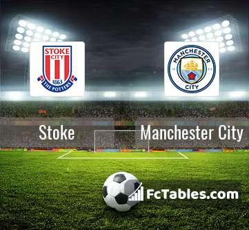Podgląd zdjęcia Stoke City - Manchester City