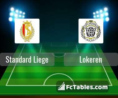 Lokeren Vs Standard Liege Head To Head Statistics Soccer - image 3