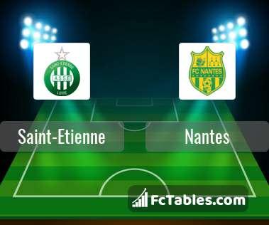 Preview image Saint-Etienne - Nantes