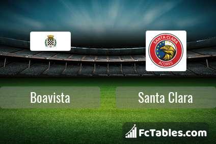 Preview image Boavista - Santa Clara