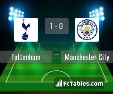 Anteprima della foto Tottenham Hotspur - Manchester City