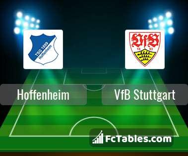 Hoffenheim VfB Stuttgart H2H