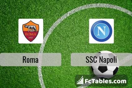 Podgląd zdjęcia AS Roma - SSC Napoli