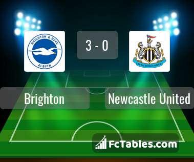 Podgląd zdjęcia Brighton & Hove Albion - Newcastle United