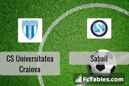 Preview image CS Universitatea Craiova - Sabail