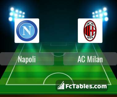 Preview image Napoli - AC Milan