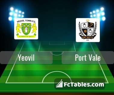 Yeovil Town Port Vale H2H