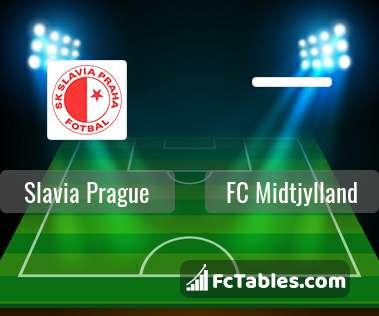 Podgląd zdjęcia Slavia Praga - FC Midtjylland
