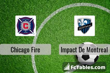 Preview image Chicago Fire - Impact De Montreal