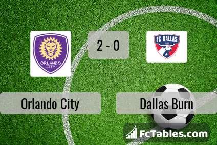 Preview image Orlando City - Dallas Burn