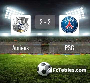 Anteprima della foto Amiens - PSG