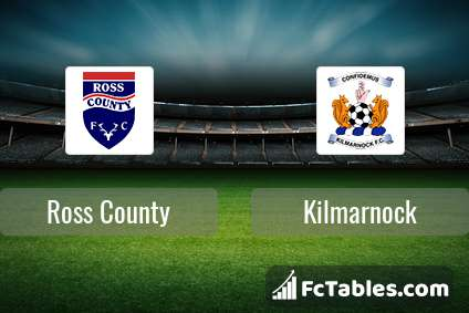 Ross County Kilmarnock H2H