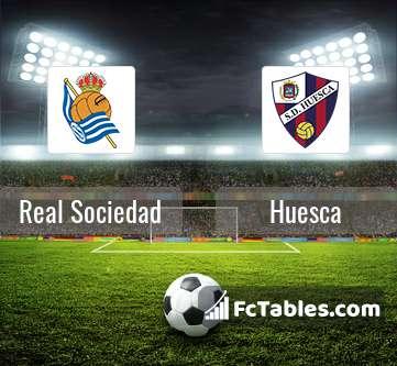 Anteprima della foto Real Sociedad - Huesca