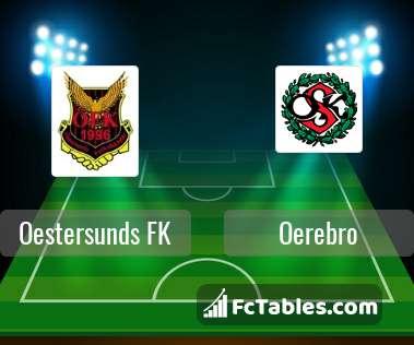 Preview image Oestersunds FK - Oerebro