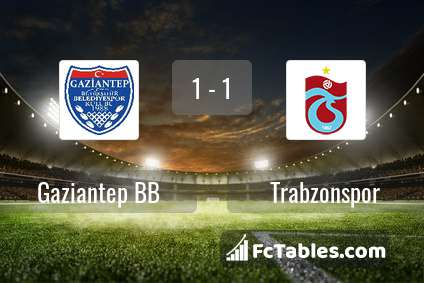 Preview image Gaziantep BB - Trabzonspor