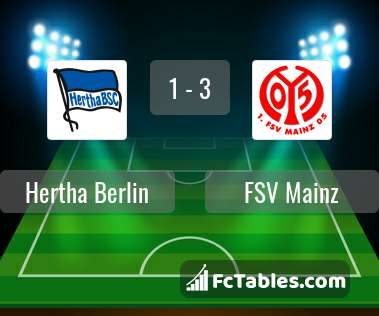 Preview image Hertha Berlin - FSV Mainz