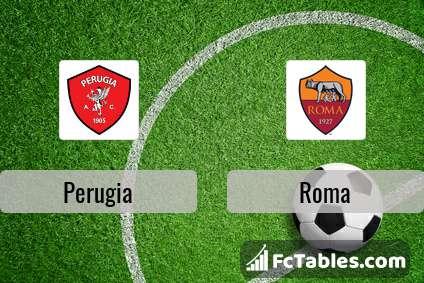 As Roma Vs Perugia Prediction As Roma News Forum
