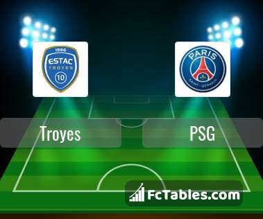 Preview image Troyes - PSG