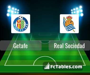 Preview image Getafe - Real Sociedad