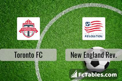 Podgląd zdjęcia Toronto FC - New England Rev.