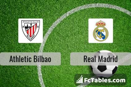 Anteprima della foto Athletic Bilbao - Real Madrid