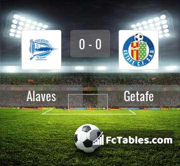 Anteprima della foto Alaves - Getafe
