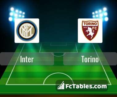Preview image Inter - Torino
