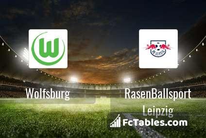 VfL Wolfsburg RasenBallsport Leipzig H2H