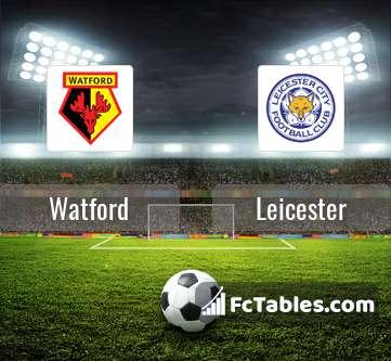 Anteprima della foto Watford - Leicester City