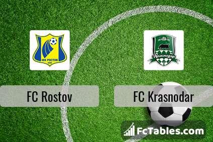 Preview image FC Rostov - FC Krasnodar