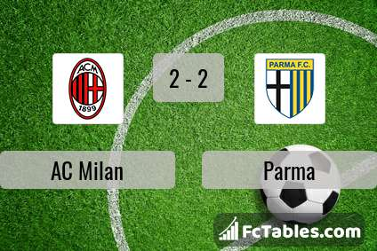 Preview image AC Milan - Parma