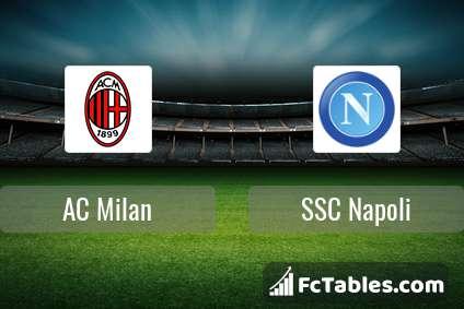 Anteprima della foto AC Milan - Napoli