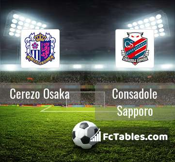 Cerezo Osaka Vs Consadole Sapporo H2h 9 Sep 2020 Head To Head Stats Prediction